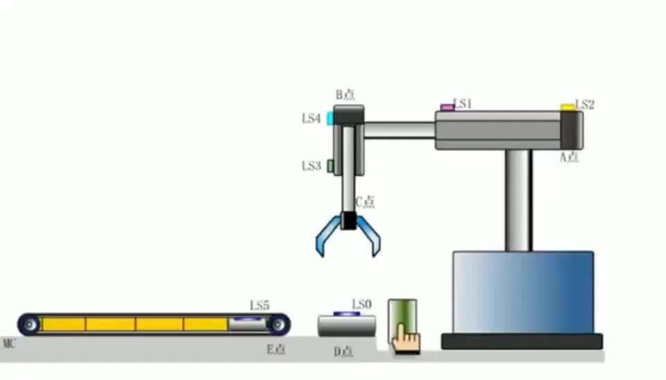 三菱plc动画_步进电机实际案例,用传感器作限位控制-工业视频网